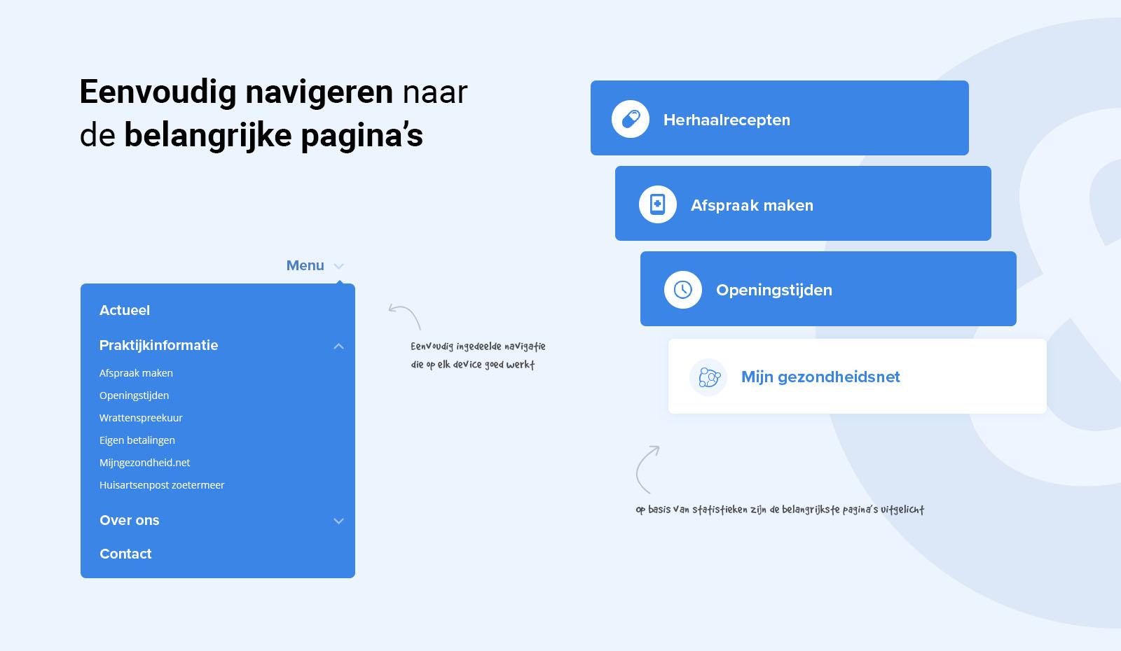 UX design elements Huisartsen website